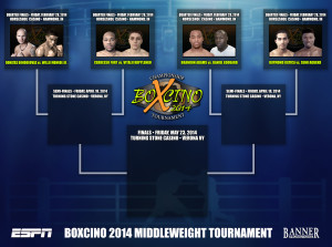 Boxcino Brackets Middleweights