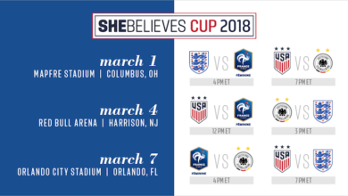 Photo of U.S. Women's National Team Kicks off SheBelieves Cup against Top National Teams