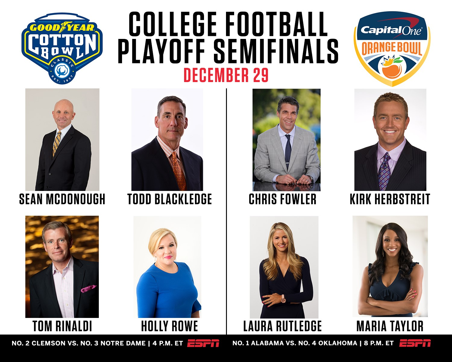 College Football Playoff Semifinals And National