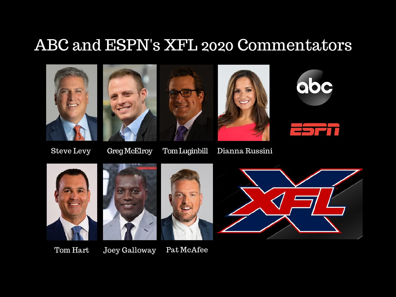 Photo of ABC and ESPN Announce Commentator Teams for XFL 2020 Season
