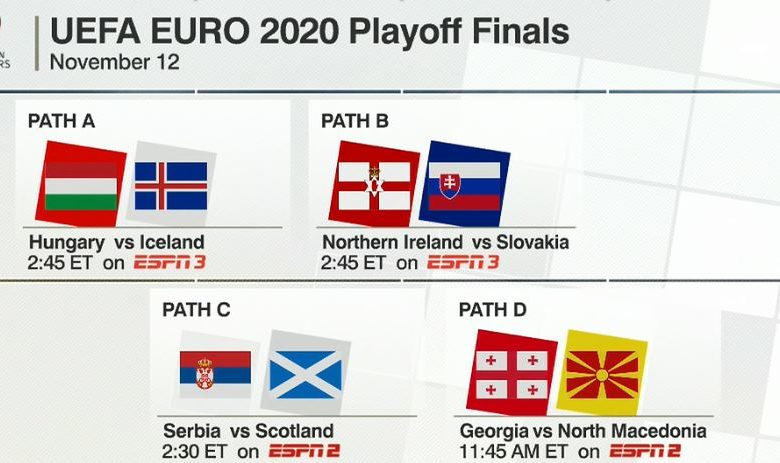 European Nations Compete for Final Four Spots in UEFA EURO ...