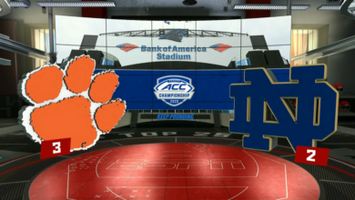 Photo of 2020 ACC Football Championship Game Coverage and More This Weekend on ACC Network