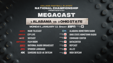 Photo of ESPN's MegaCast Returns with 14 Presentations for College Football Playoff National Championship on Monday, Jan. 11