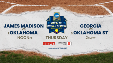 Photo of ESPN Showcases Every Minute of Action from NCAA Women's College World Series for 20th Year